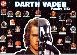 star-wars-poster-famille-vador